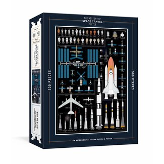 Potter Puzzles History of Space Travel 500 pc