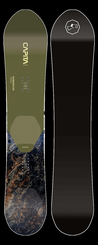 Navigator  2021-3