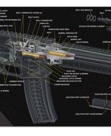 Firearms Cleaning Mat AR-15 Diagram (12x36)