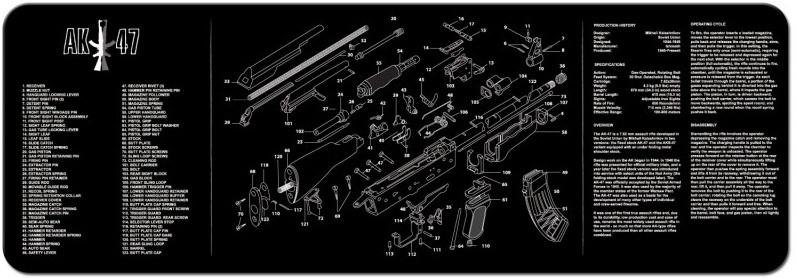 TekMat Firearms Cleaning Mat AK47 Diagram (12x36)