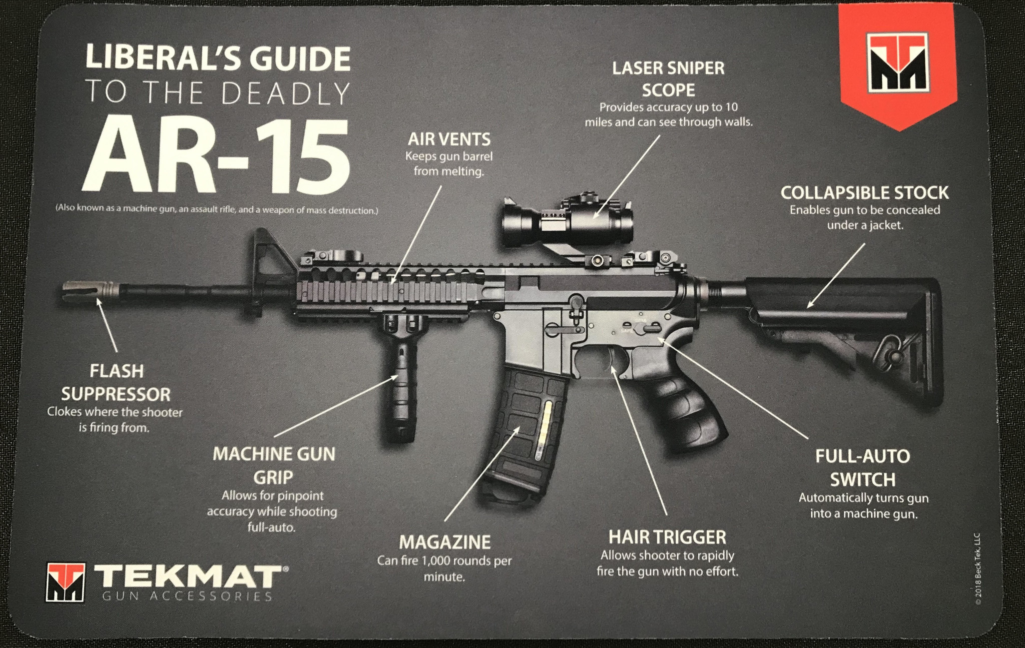 TekMat Firearms Cleaning Mat Liberal Guide diagram (11x17)