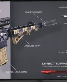 Firearms Cleaning Mat AR15 Diagram (14x44)