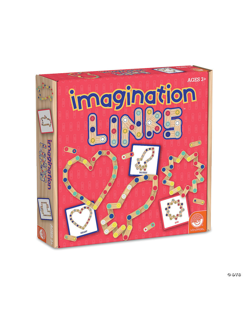 Mindware Imagination Links