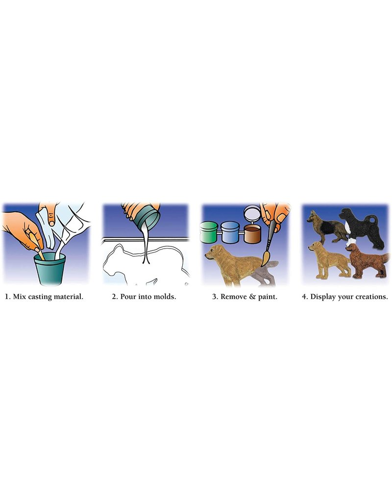 Eyewitness Eyewitness Kits - Dog