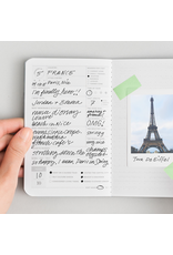 Journals Country Passport