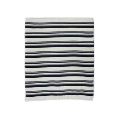 ALFRESCO THROW, BLUE STRIPES