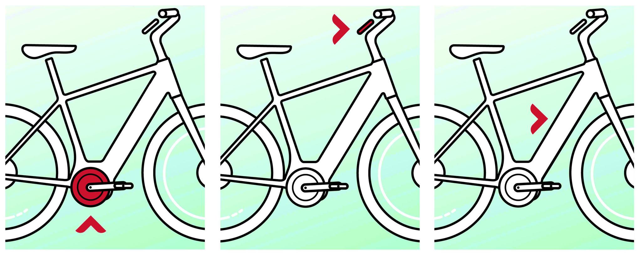 E-bike anatomy