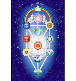 "Kheops International Universal Tree of Life Poster 16""x24"""