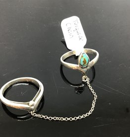 Turquoise Chain Ring