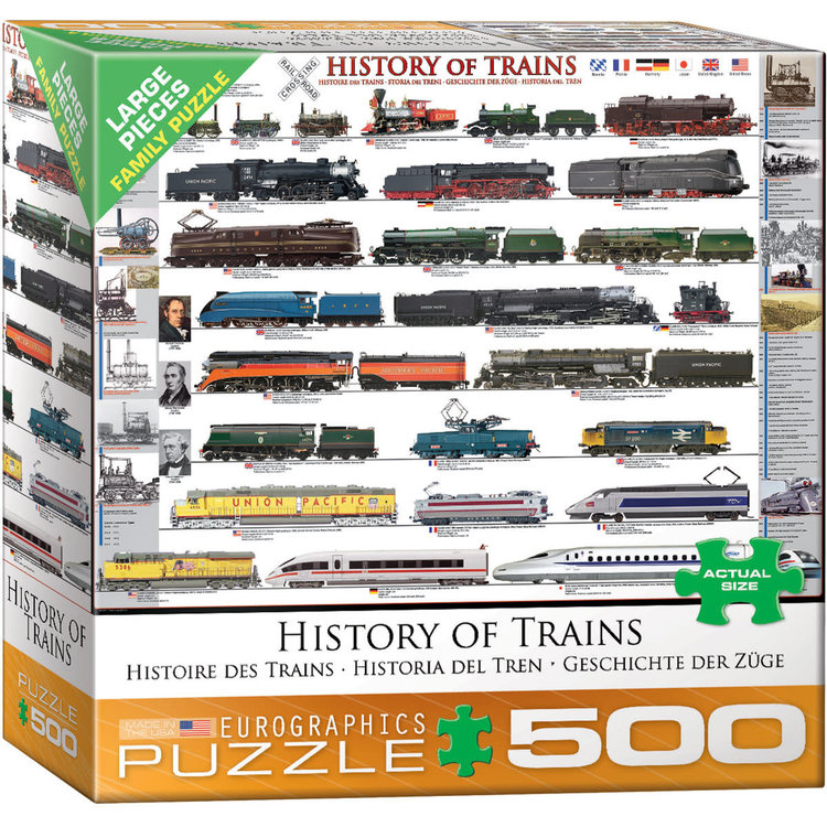 Eurographics Eurographics Puzzle: History of Trains - 500pc