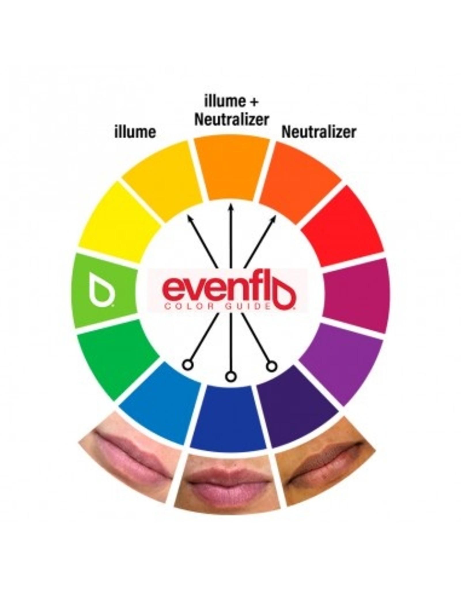 Evenflo Colours | Lip Colour Modier Set