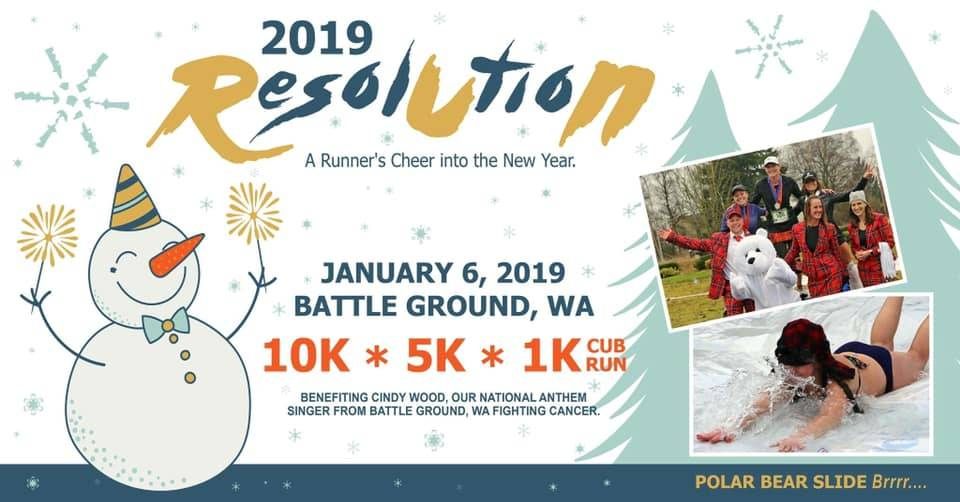 Get Bold Events Resolution Run Packet Pickup