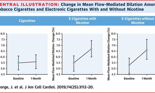 Switching from Tobacco to E-Cigarettes Could Improve Vascular Health