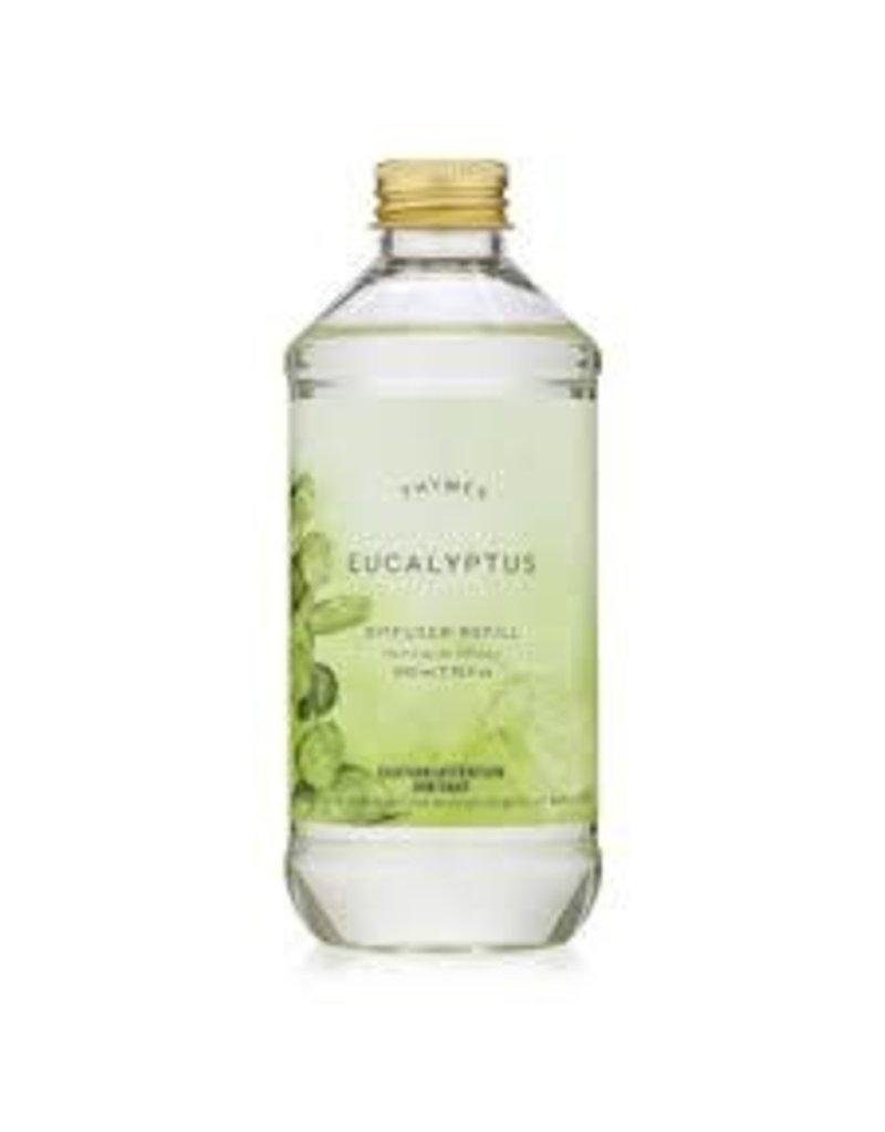 Eucalyptus Diffuser Refill