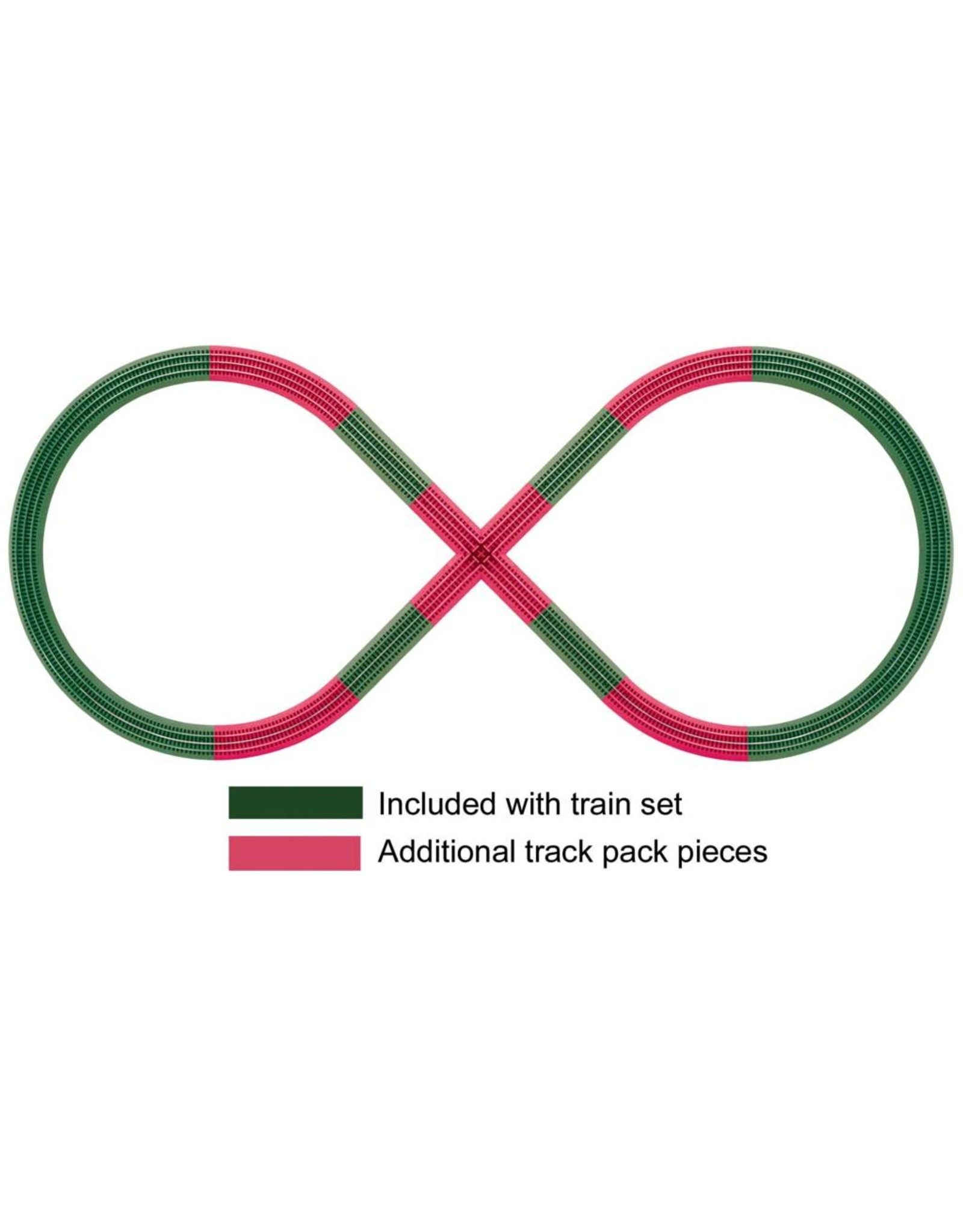Lionel FasTrack - Figure-8 Track Pack