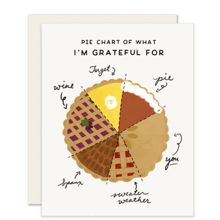 Slightly Pie Chart Everyday Greeting Card