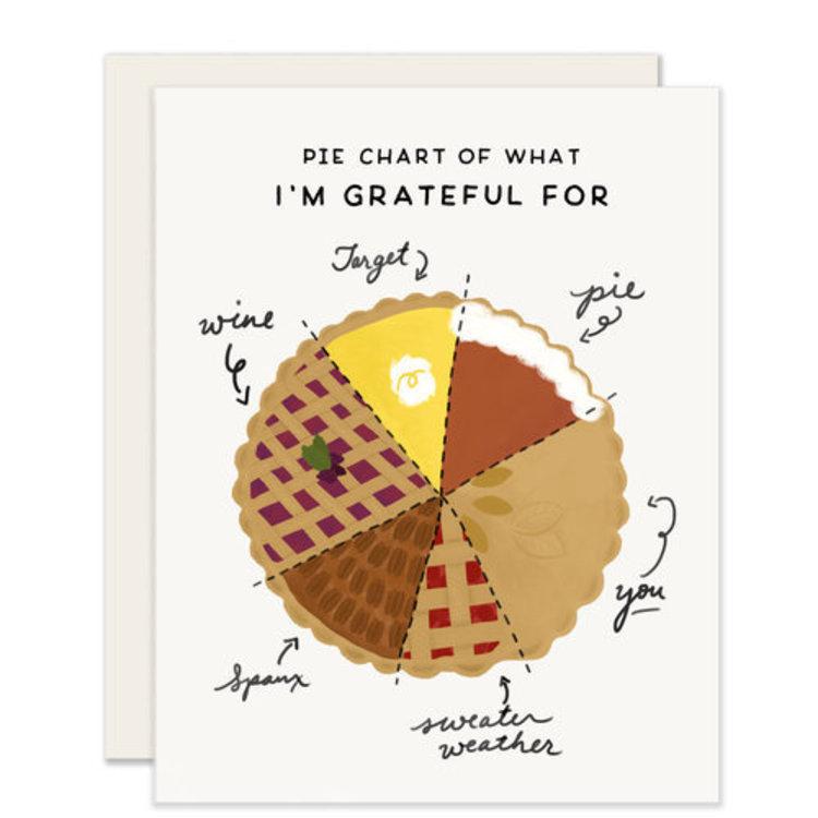 Slightly Pie Chart Greeting Card