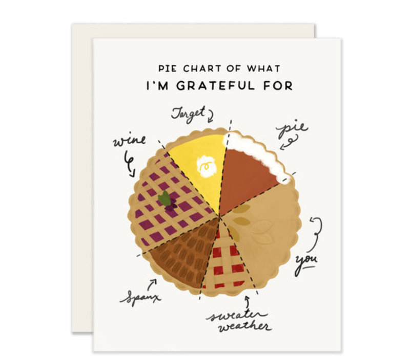 Pie Chart Everyday Greeting Card
