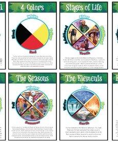 Medicine Wheel poster set