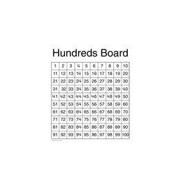 Hundreds Board Chartlet