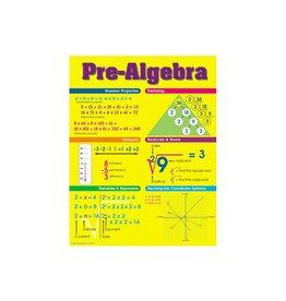 Pre-Algebra Chartlet