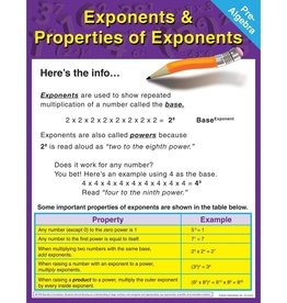 Pre-Algebra: Exponents & Properties of Exponents Chartlet