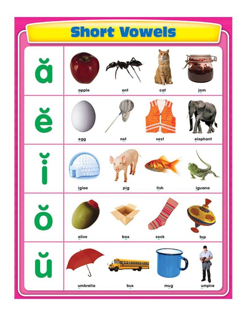 Short Vowels Chart