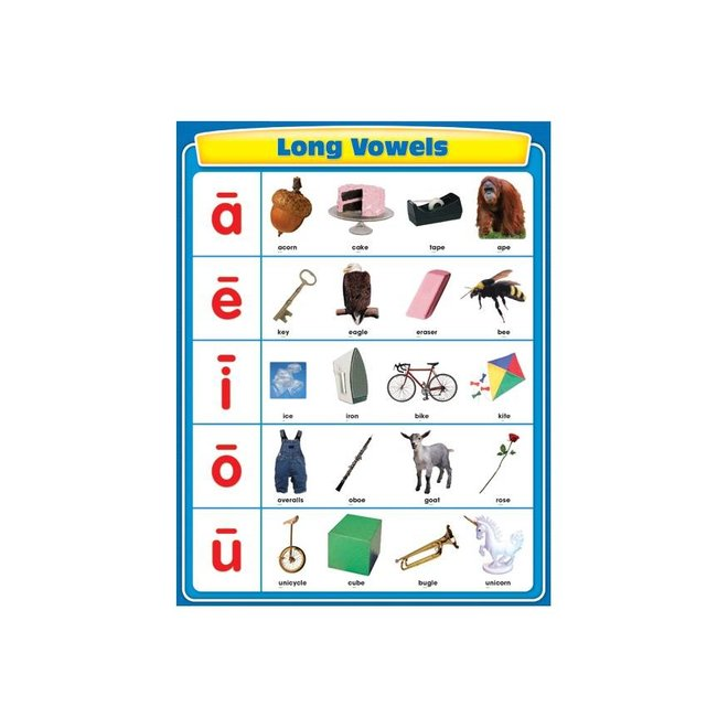 Long Vowels Chart