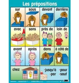 French Poster - les prepostitions