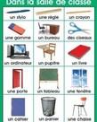 French Poster - dans la salle de classe