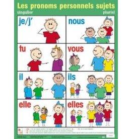 French Poster - les pronoms personnels sujets