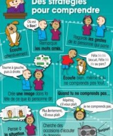 French Poster - Des Strategies pour comprendre