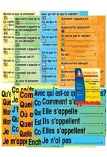 French Poster - High-Frequency Interactions and reproducible