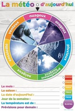 French Weather Wheel