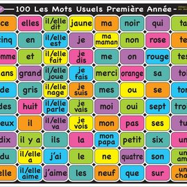 French Sight Words Smart Poly™ Learning Mat