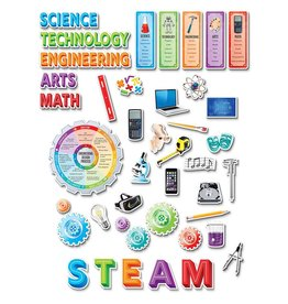 STEM/STEAM Bulletin Board