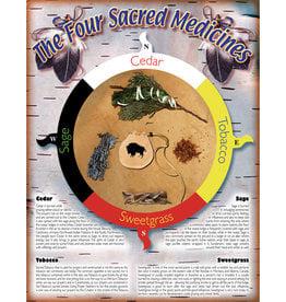 The Four Sacred Medicines