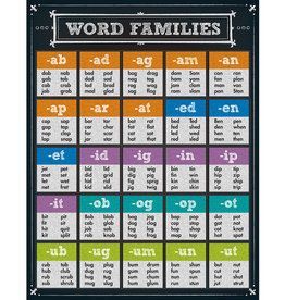 Word Families Chartlet