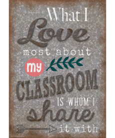 What I Love Most About My Classroom...-Poster