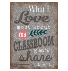 Home Sweet Classroom What I Love Most About My Classroom-poster