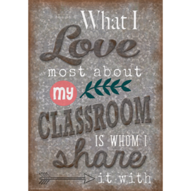 Home Sweet Classroom What I Love Most About My Classroom...-Poster