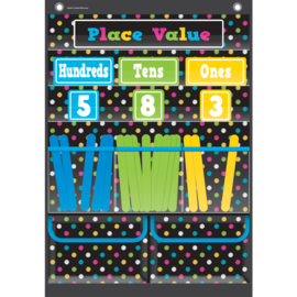 Chalkboard Brights Place Value Pocket Chart