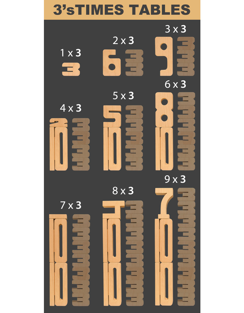 SumBlox Math Blocks