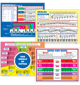 Music Basics Colorful Poster Set
