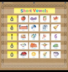Burlap 7 Pocket  Chart