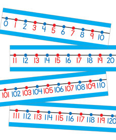 Number Line -20 to 120 Bulletin Board Set
