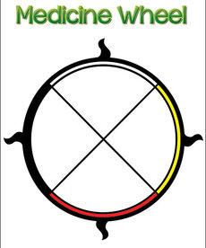 Medicine Wheel-Small poster