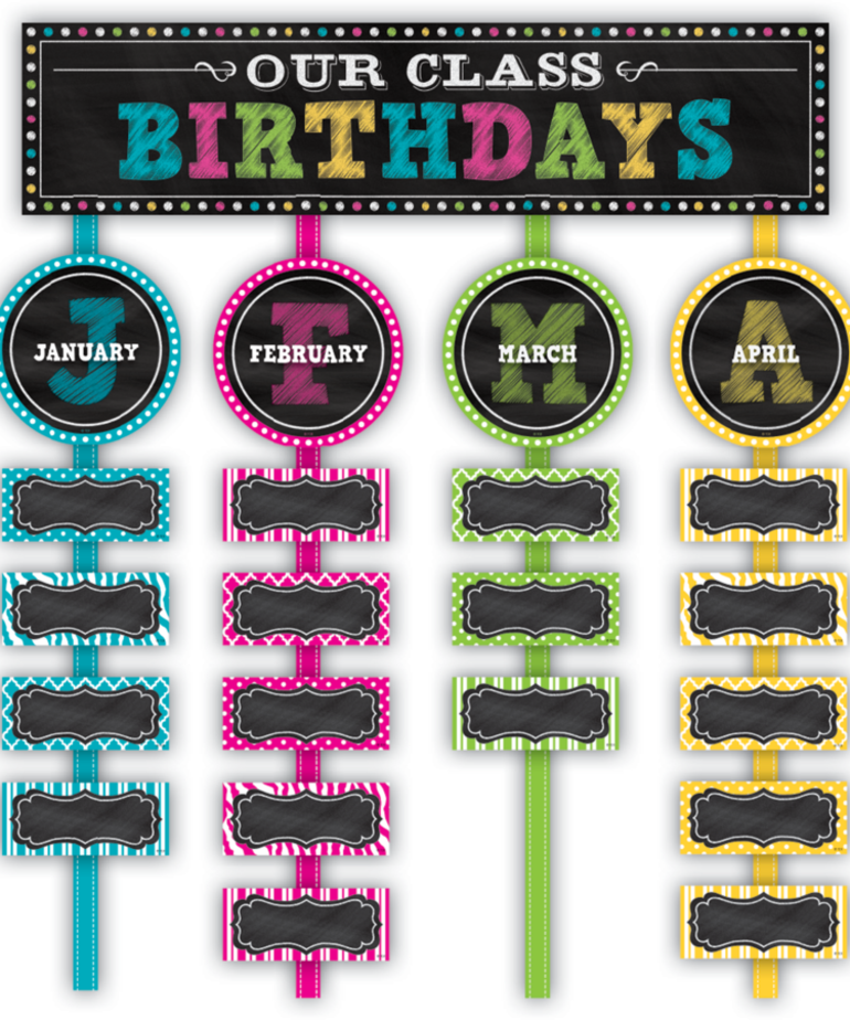 Our Class Birthdays Mini Bulletin Board
