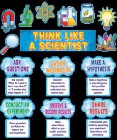 Think Like A Scientist Mini Bulletin Board