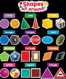 Shapes All Around Mini Bulletin Board